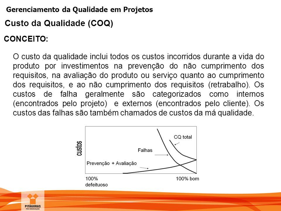 Gerenciamento da Qualidade em Projetos CONCEITO: Custo da Qualidade (COQ) O custo da qualidade inclui todos os custos incorridos durante a vida do pro