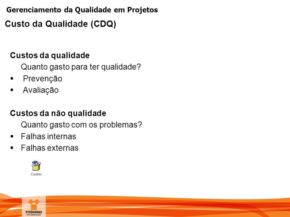 Gerenciamento da Qualidade em Projetos Custo da Qualidade (CDQ) Custos da qualidade Quanto gasto para ter qualidade?  Prevenção  Avaliação Custos da