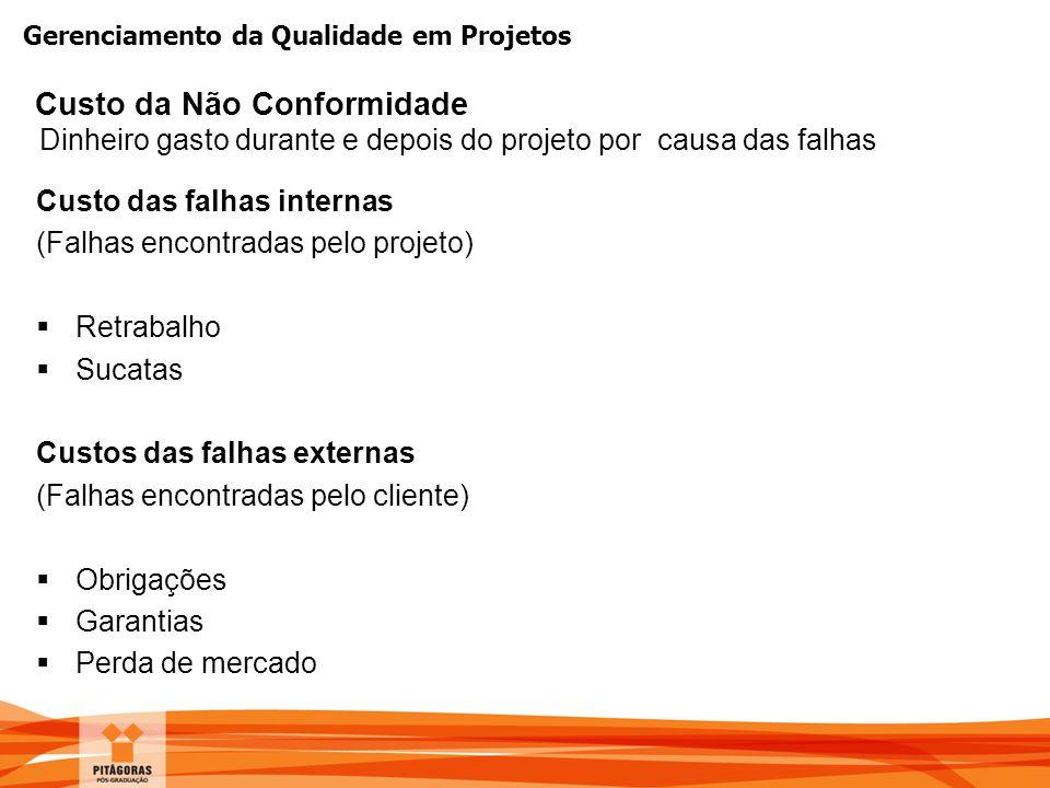 Gerenciamento da Qualidade em Projetos Custo das falhas internas (Falhas encontradas pelo projeto)  Retrabalho  Sucatas Custos das falhas externas (