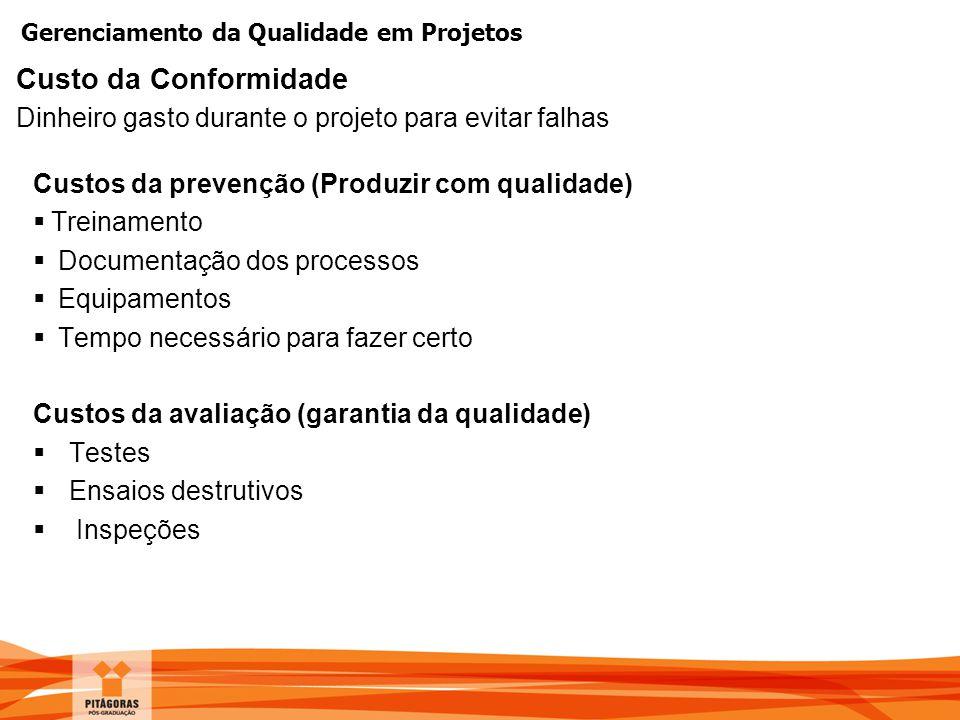 Gerenciamento da Qualidade em Projetos Custo da Conformidade Custos da prevenção (Produzir com qualidade)  Treinamento  Documentação dos processos 