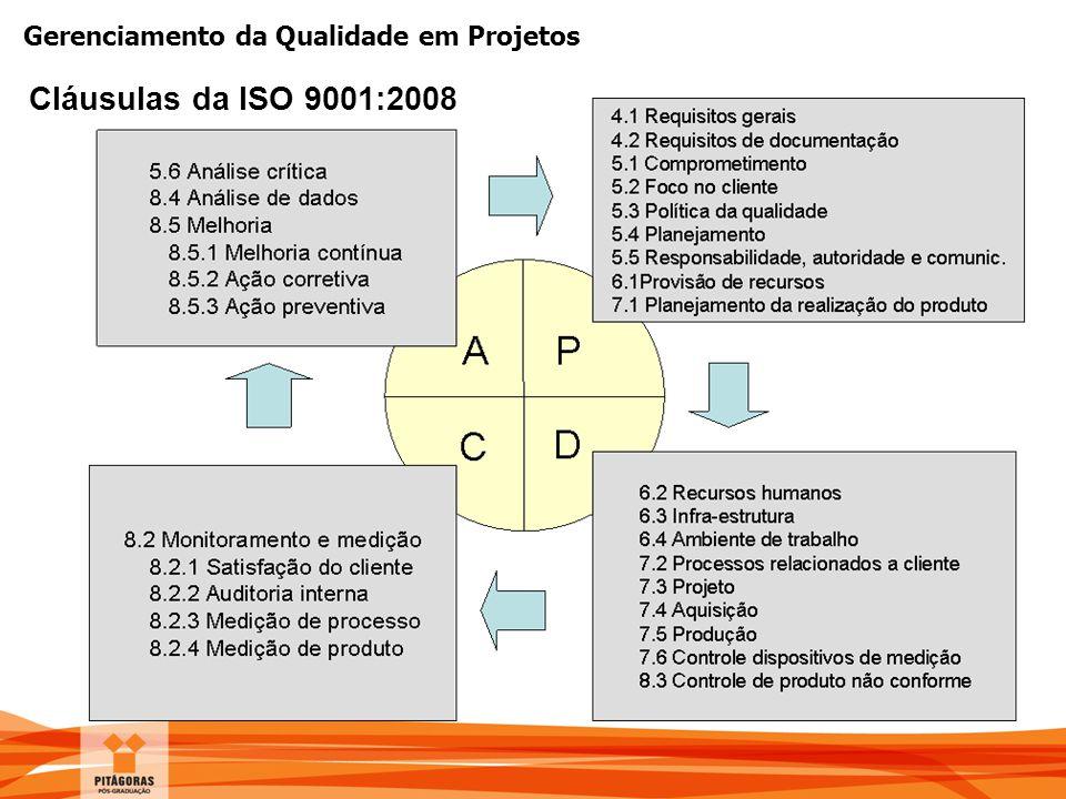 Gerenciamento da Qualidade em Projetos Cláusulas da ISO 9001:2008