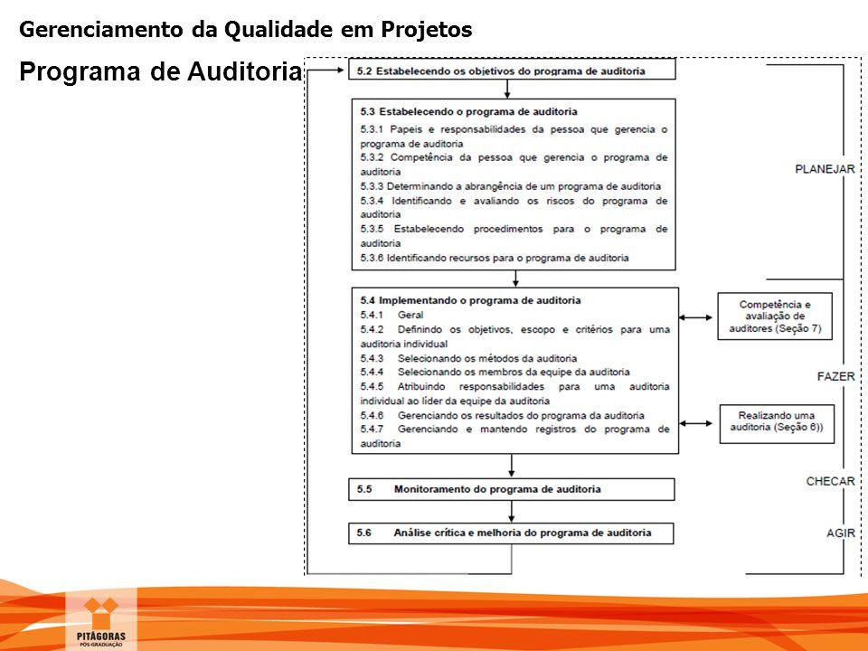 Gerenciamento da Qualidade em Projetos Programa de Auditoria