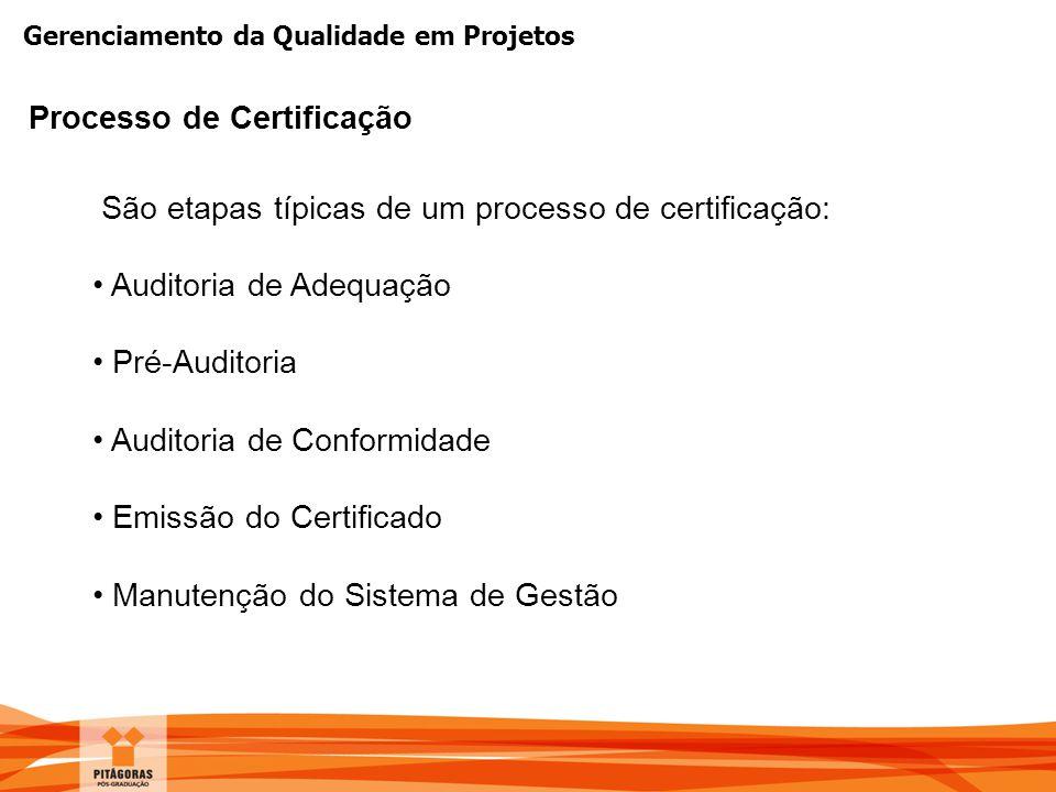 Gerenciamento da Qualidade em Projetos São etapas típicas de um processo de certificação: Auditoria de Adequação Pré-Auditoria Auditoria de Conformida