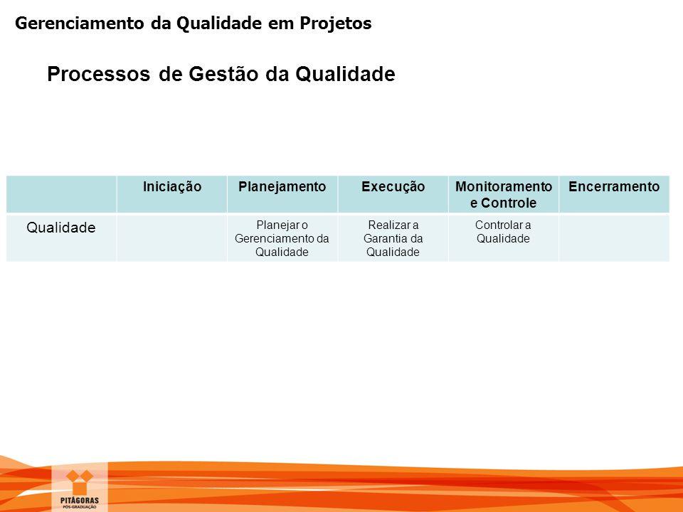 Gerenciamento da Qualidade em Projetos Processos de Gestão da Qualidade IniciaçãoPlanejamentoExecuçãoMonitoramento e Controle Encerramento Qualidade P