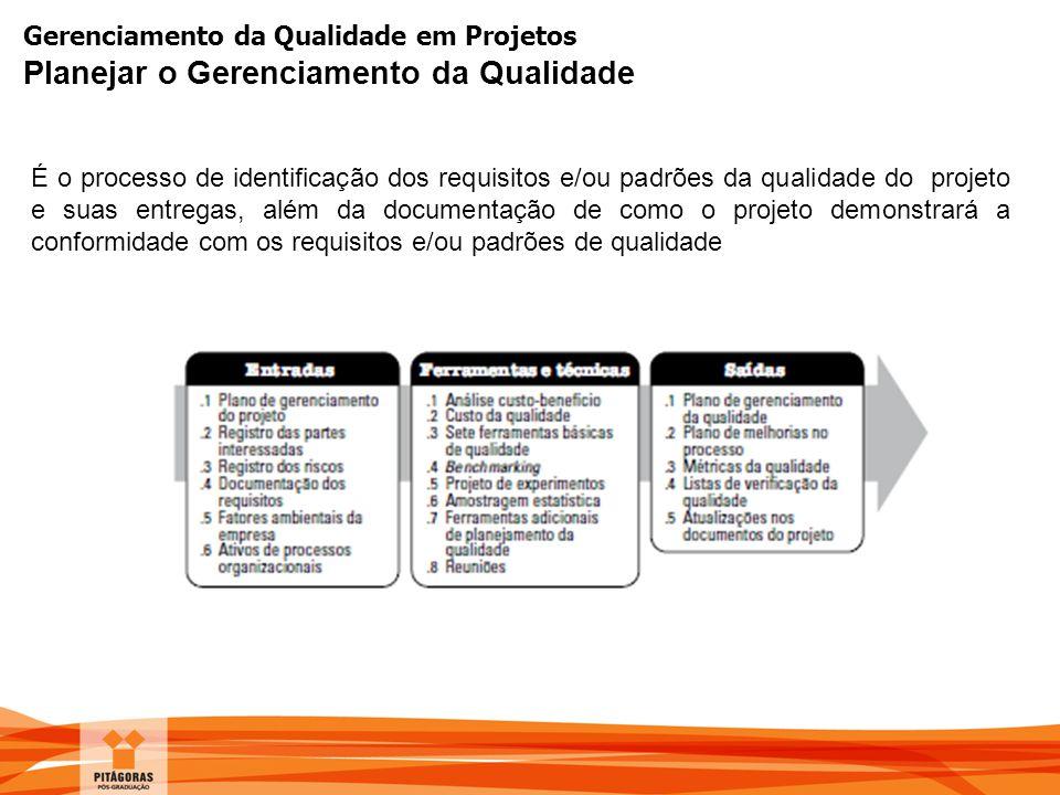 Gerenciamento da Qualidade em Projetos É o processo de identificação dos requisitos e/ou padrões da qualidade do projeto e suas entregas, além da docu