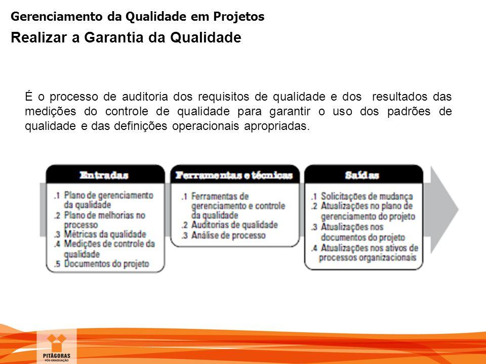 Gerenciamento da Qualidade em Projetos É o processo de auditoria dos requisitos de qualidade e dos resultados das medições do controle de qualidade pa