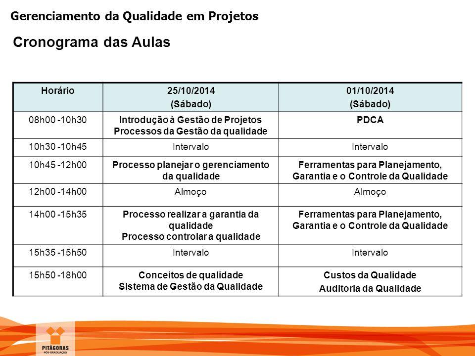 Gerenciamento da Qualidade em Projetos Cronograma das Aulas Horário25/10/2014 (Sábado) 01/10/2014 (Sábado) 08h00 -10h30Introdução à Gestão de Projetos