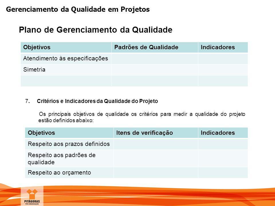 Gerenciamento da Qualidade em Projetos ObjetivosPadrões de QualidadeIndicadores Atendimento às especificações Simetria 7. Critérios e Indicadores da Q