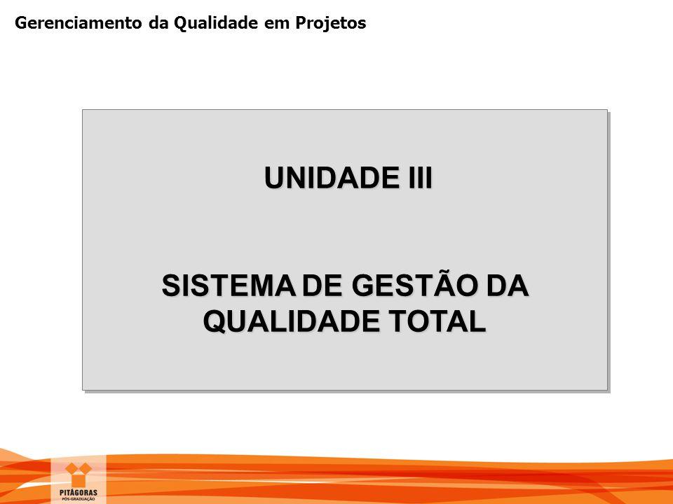 Gerenciamento da Qualidade em Projetos UNIDADE III UNIDADE III SISTEMA DE GESTÃO DA QUALIDADE TOTAL
