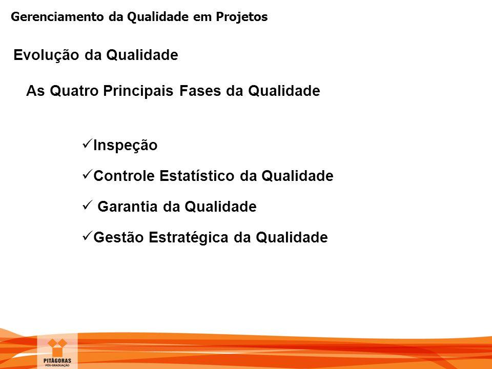 Gerenciamento da Qualidade em Projetos Evolução da Qualidade Inspeção Controle Estatístico da Qualidade Garantia da Qualidade Gestão Estratégica da Qu