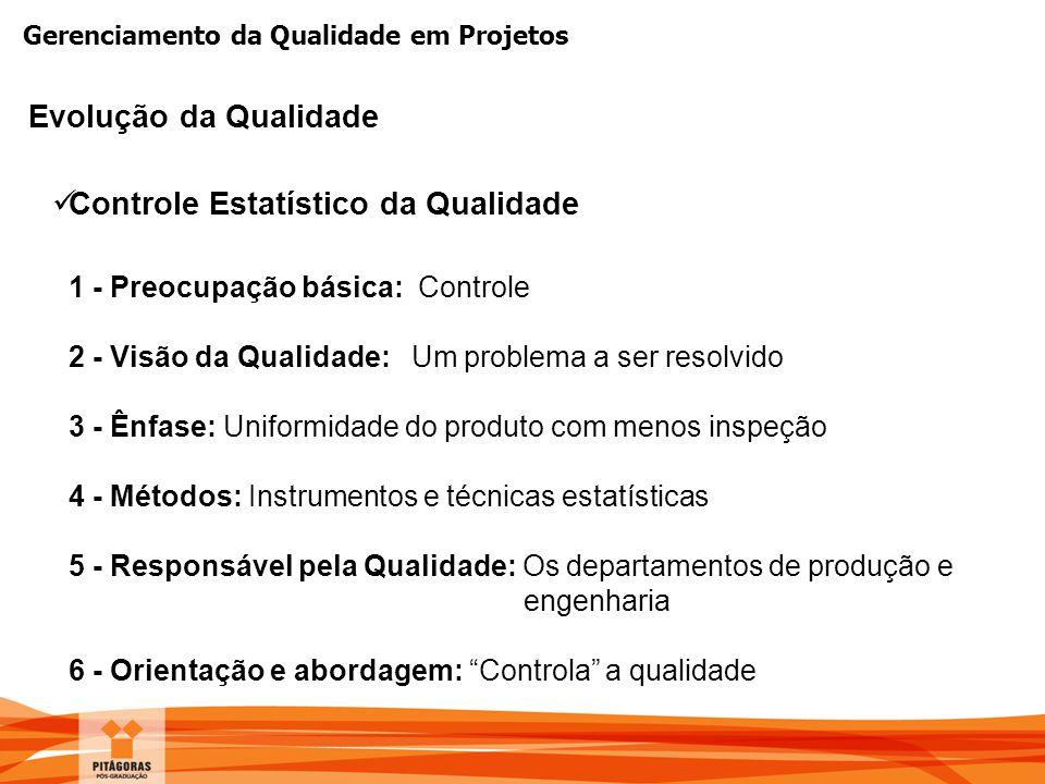 Gerenciamento da Qualidade em Projetos Evolução da Qualidade 1 - Preocupação básica: Controle 2 - Visão da Qualidade: Um problema a ser resolvido 3 -