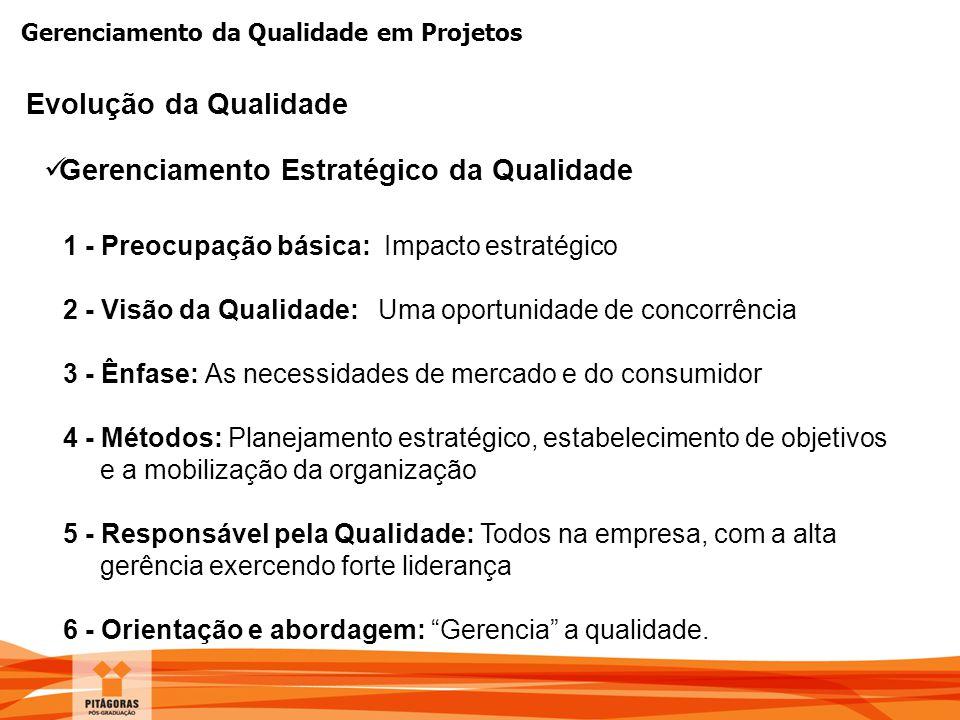 Gerenciamento da Qualidade em Projetos Evolução da Qualidade 1 - Preocupação básica: Impacto estratégico 2 - Visão da Qualidade: Uma oportunidade de c
