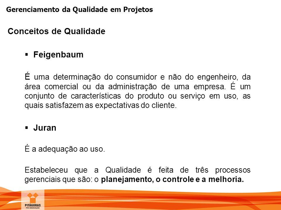 Gerenciamento da Qualidade em Projetos  Feigenbaum É uma determinação do consumidor e não do engenheiro, da área comercial ou da administração de uma