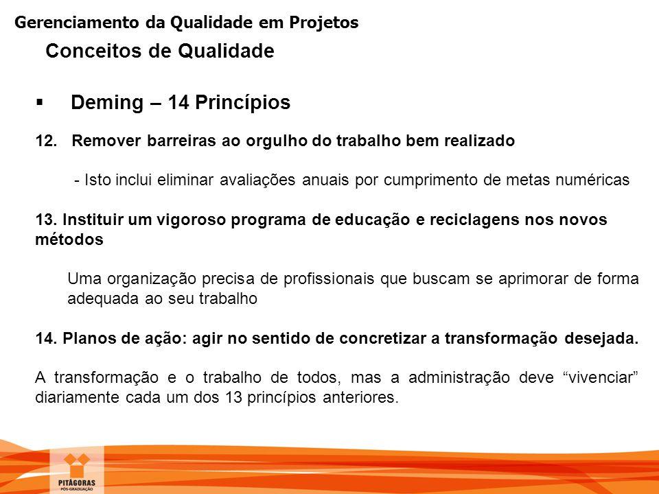 Gerenciamento da Qualidade em Projetos  Deming – 14 Princípios 12. Remover barreiras ao orgulho do trabalho bem realizado - Isto inclui eliminar aval