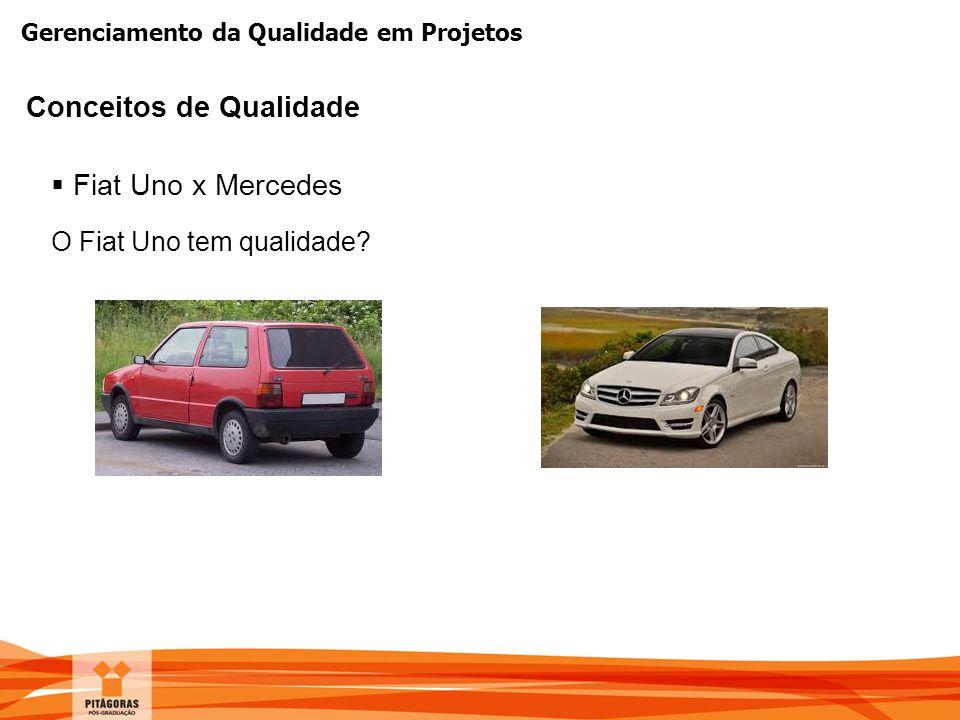 Gerenciamento da Qualidade em Projetos  Fiat Uno x Mercedes O Fiat Uno tem qualidade? Conceitos de Qualidade