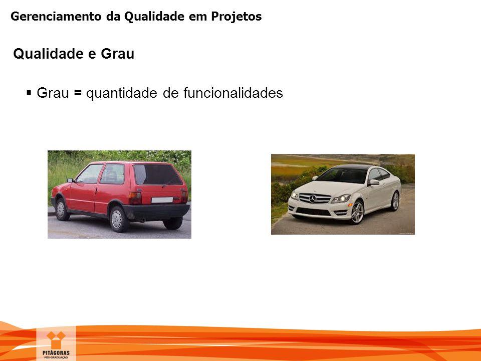 Gerenciamento da Qualidade em Projetos  Grau = quantidade de funcionalidades Qualidade e Grau
