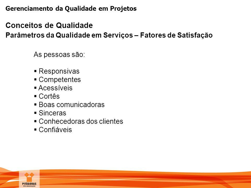 Gerenciamento da Qualidade em Projetos Conceitos de Qualidade Parâmetros da Qualidade em Serviços – Fatores de Satisfação As pessoas são:  Responsiva