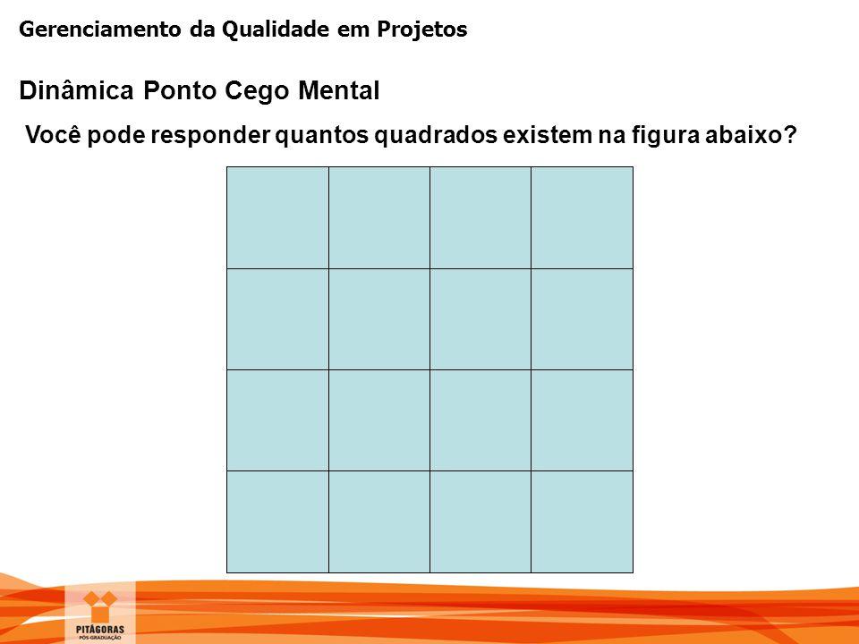 Gerenciamento da Qualidade em Projetos Dinâmica Ponto Cego Mental Você pode responder quantos quadrados existem na figura abaixo?