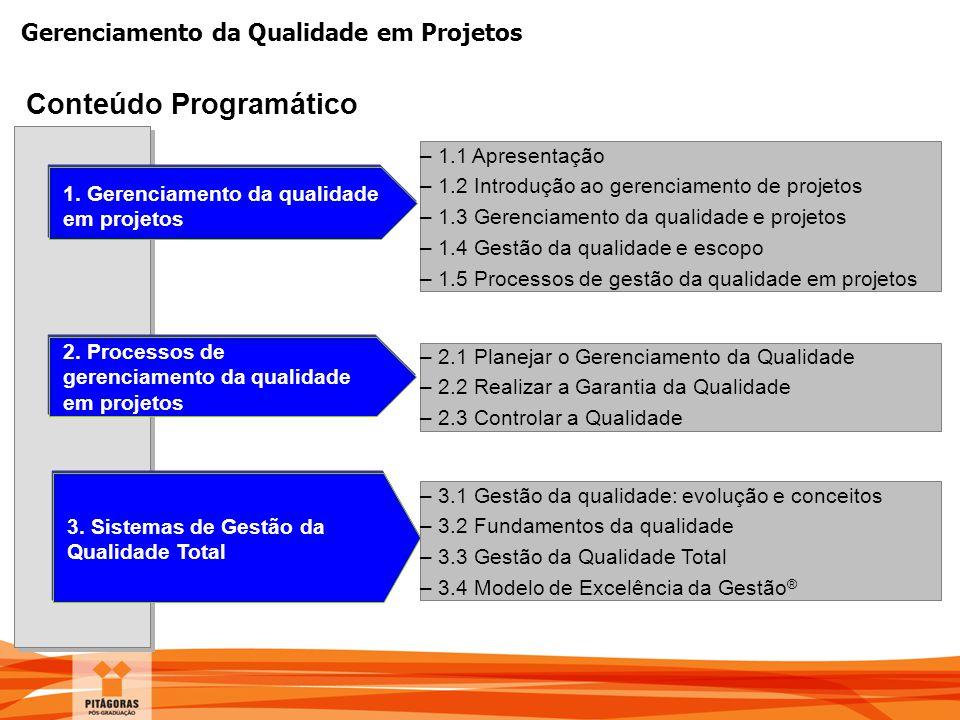 Gerenciamento da Qualidade em Projetos –1.1 Apresentação –1.2 Introdução ao gerenciamento de projetos –1.3 Gerenciamento da qualidade e projetos –1.4