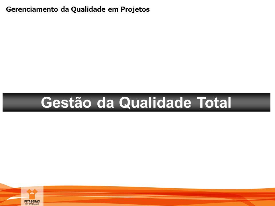 Gerenciamento da Qualidade em Projetos Gestão da Qualidade Total