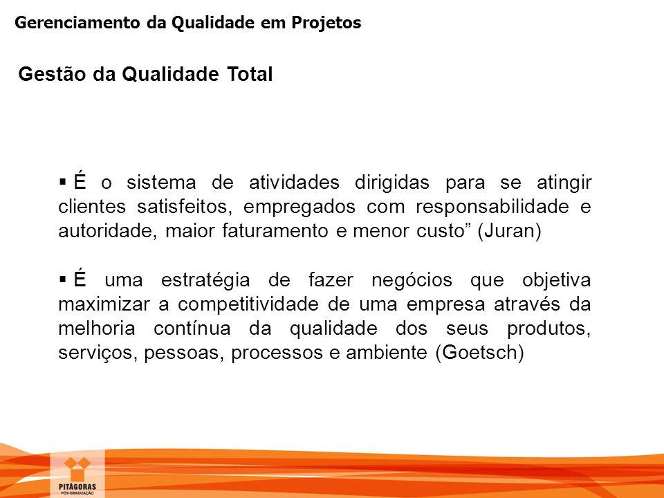 Gerenciamento da Qualidade em Projetos Gestão da Qualidade Total  É o sistema de atividades dirigidas para se atingir clientes satisfeitos, empregado