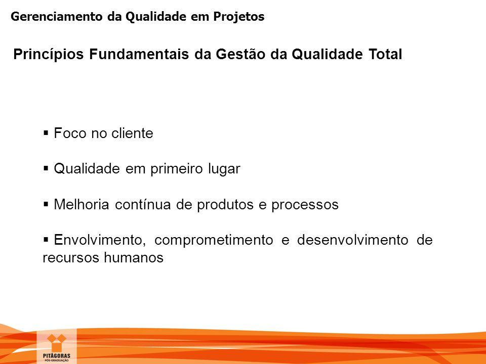 Gerenciamento da Qualidade em Projetos  Foco no cliente  Qualidade em primeiro lugar  Melhoria contínua de produtos e processos  Envolvimento, com