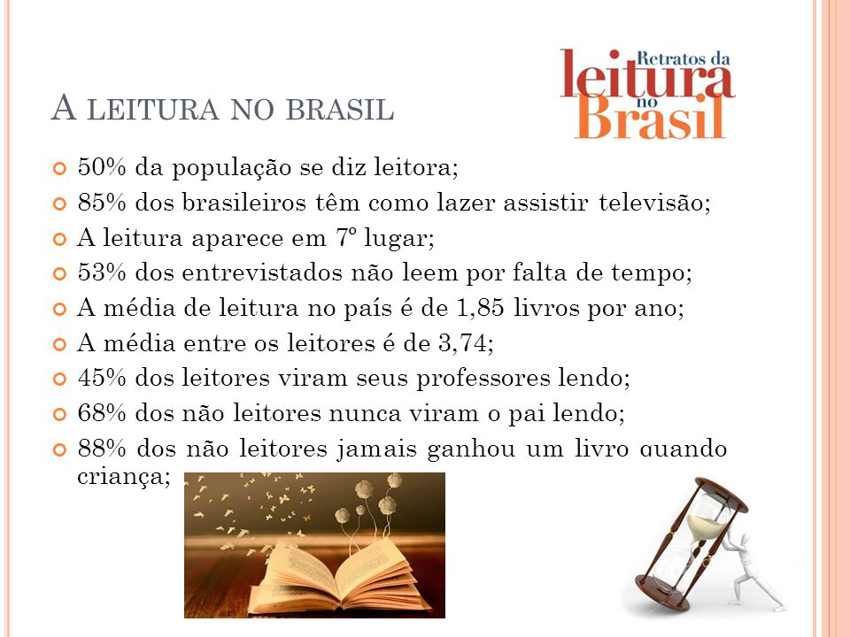 A LEITURA NO BRASIL 50% da população se diz leitora; 85% dos brasileiros têm como lazer assistir televisão; A leitura aparece em 7º lugar; 53% dos ent