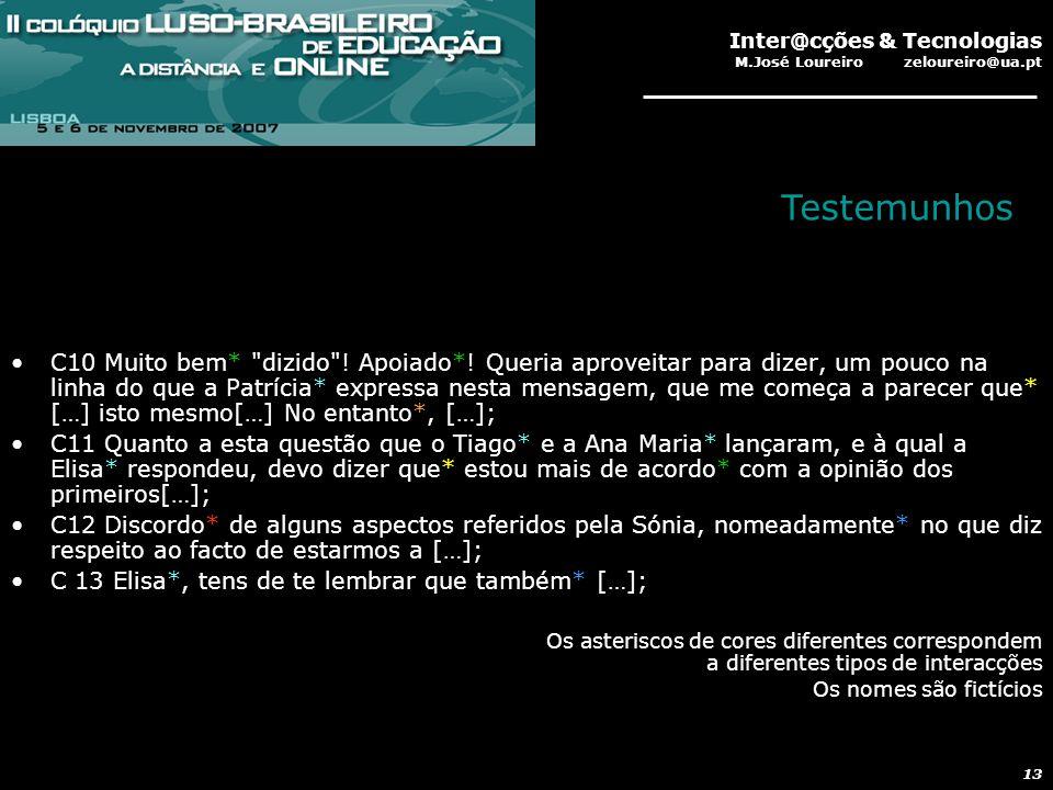 Inter@cções & Tecnologias M.José Loureiro zeloureiro@ua.pt 13 C10 Muito bem* dizido .