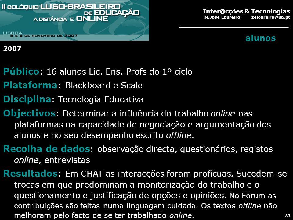 Inter@cções & Tecnologias M.José Loureiro zeloureiro@ua.pt 15 2007 Público : 16 alunos Lic.