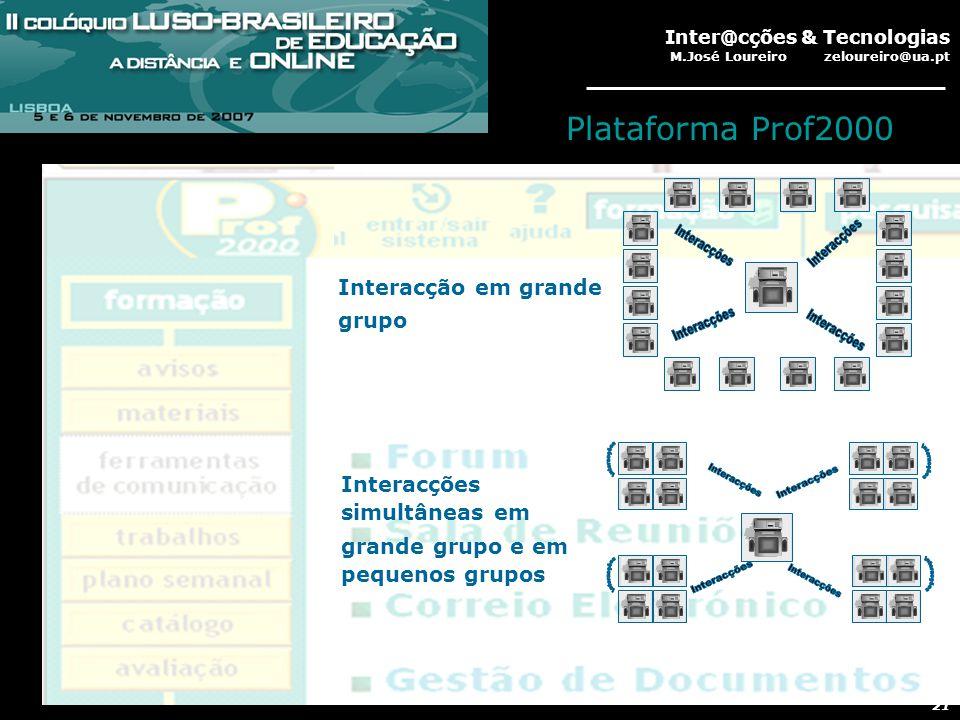 Inter@cções & Tecnologias M.José Loureiro zeloureiro@ua.pt 21 Plataforma Prof2000 Interacção em grande grupo Interacções simultâneas em grande grupo e em pequenos grupos