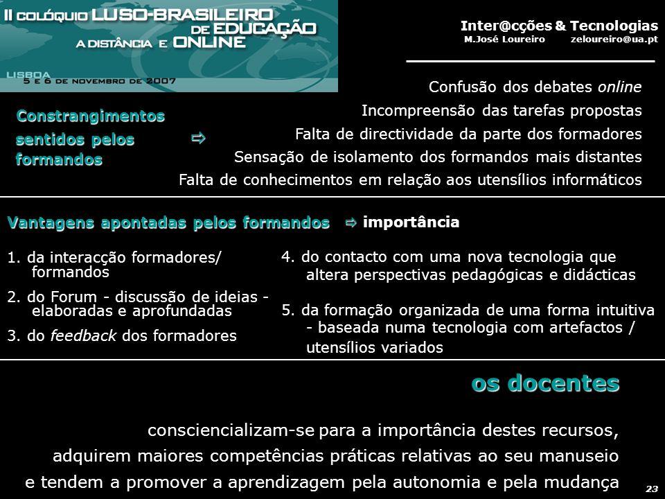 Inter@cções & Tecnologias M.José Loureiro zeloureiro@ua.pt 23 1.