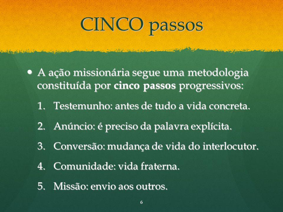 CINCO passos A ação missionária segue uma metodologia constituída por cinco passos progressivos: A ação missionária segue uma metodologia constituída por cinco passos progressivos: 1.Testemunho: antes de tudo a vida concreta.