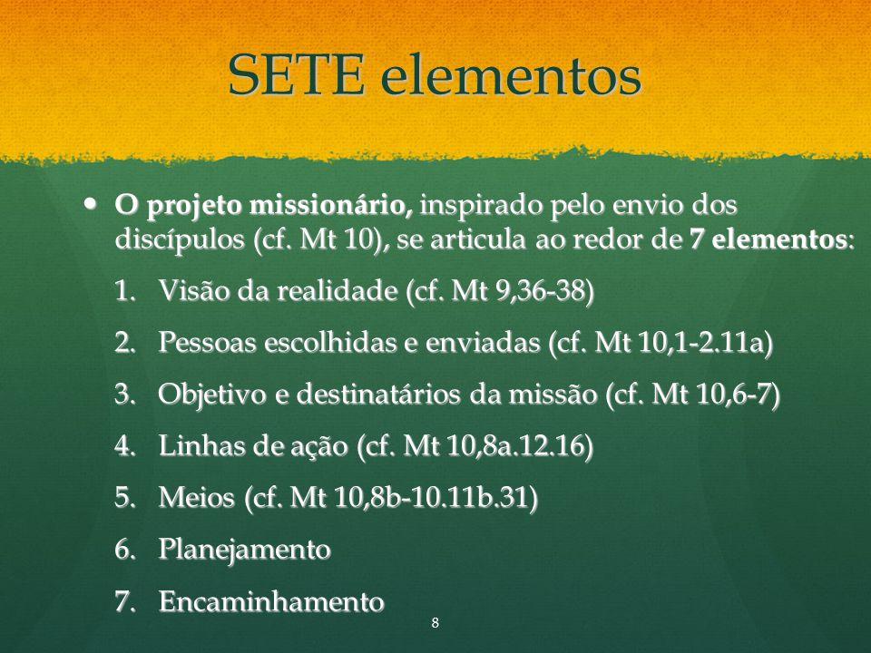 SETE elementos O projeto missionário, inspirado pelo envio dos discípulos (cf.