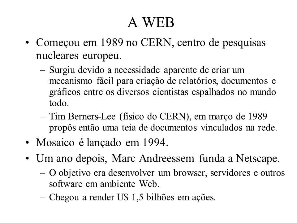 A WEB Começou em 1989 no CERN, centro de pesquisas nucleares europeu. –Surgiu devido a necessidade aparente de criar um mecanismo fácil para criação d