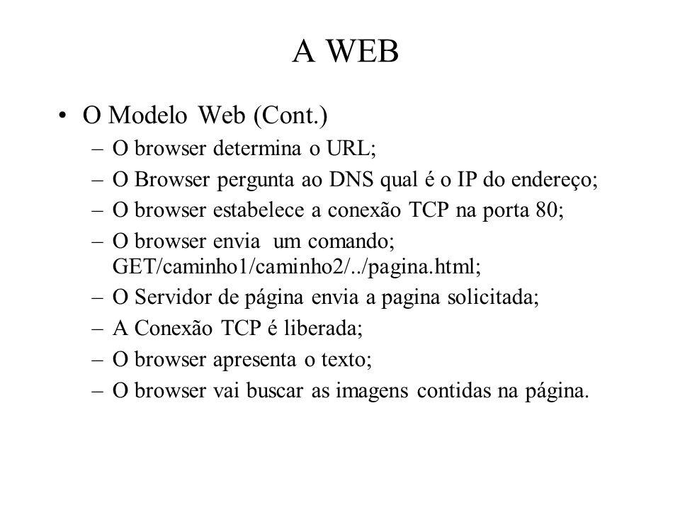 A WEB O Modelo Web (Cont.) –O browser determina o URL; –O Browser pergunta ao DNS qual é o IP do endereço; –O browser estabelece a conexão TCP na por