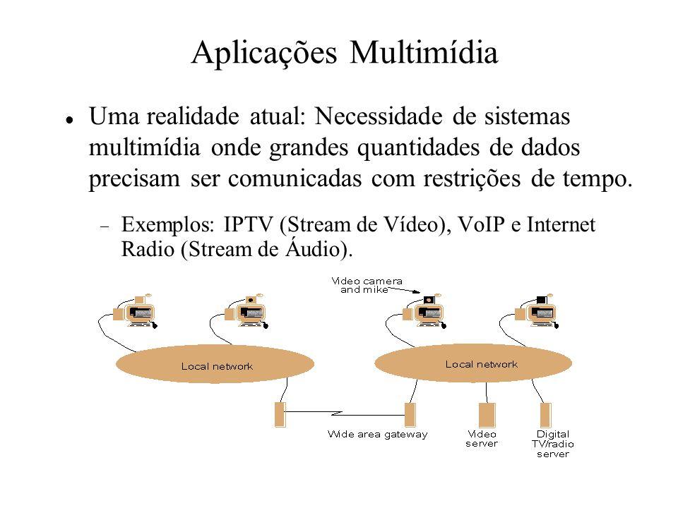 Uma realidade atual: Necessidade de sistemas multimídia onde grandes quantidades de dados precisam ser comunicadas com restrições de tempo.  Exemplos
