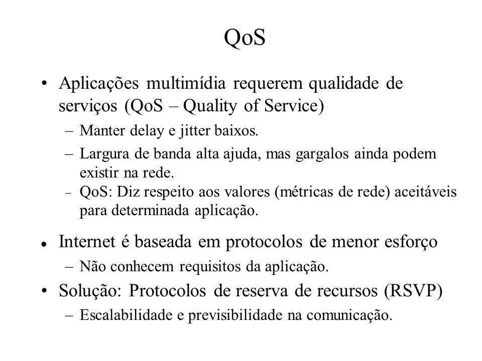 QoS Aplicações multimídia requerem qualidade de serviços (QoS – Quality of Service) –Manter delay e jitter baixos. –Largura de banda alta ajuda, mas