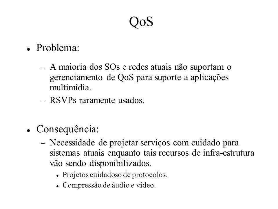 QoS Problema:  A maioria dos SOs e redes atuais não suportam o gerenciamento de QoS para suporte a aplicações multimídia.  RSVPs raramente usados. C
