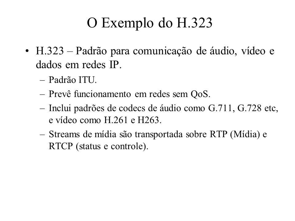 O Exemplo do H.323 H.323 – Padrão para comunicação de áudio, vídeo e dados em redes IP. –Padrão ITU. –Prevê funcionamento em redes sem QoS. –Inclui pa