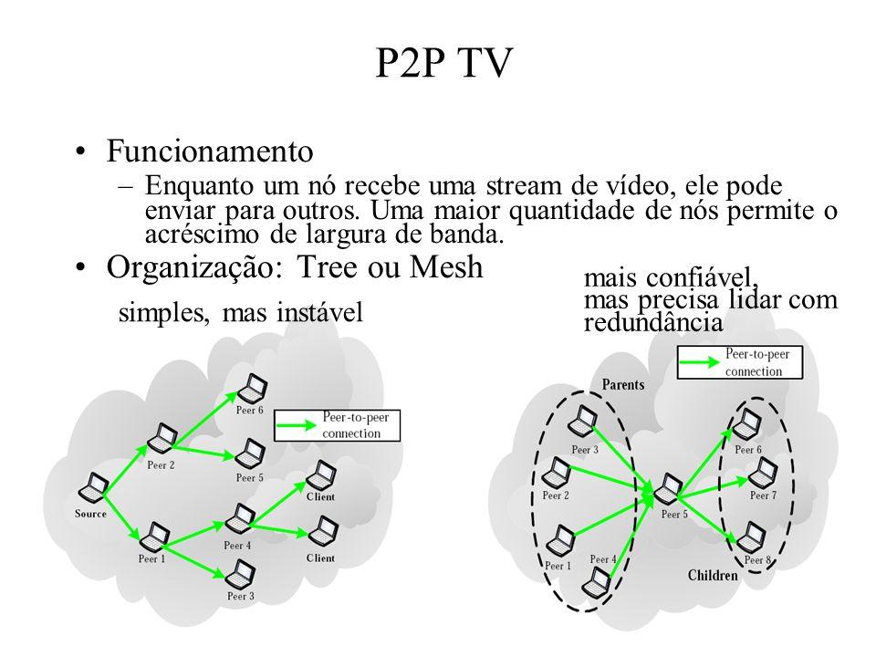 P2P TV Funcionamento –Enquanto um nó recebe uma stream de vídeo, ele pode enviar para outros. Uma maior quantidade de nós permite o acréscimo de largu