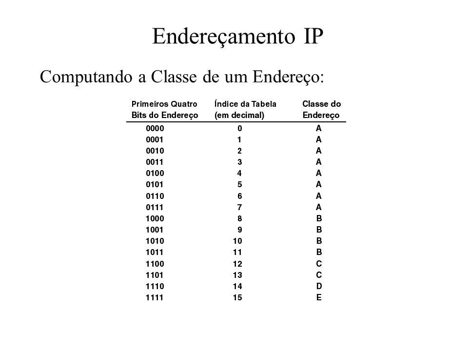 Endereçamento IP Computando a Classe de um Endereço: