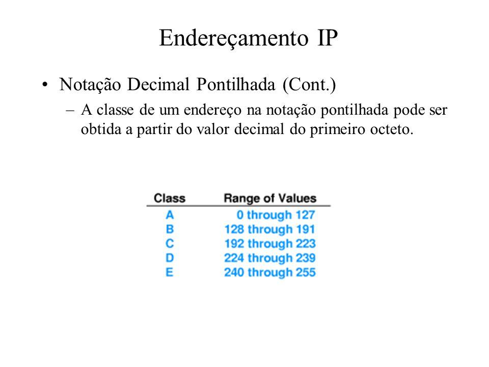 Endereçamento IP Notação Decimal Pontilhada (Cont.) –A classe de um endereço na notação pontilhada pode ser obtida a partir do valor decimal do prime
