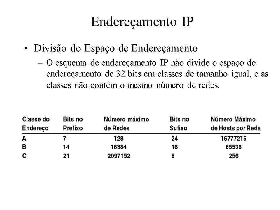 Divisão do Espaço de Endereçamento –O esquema de endereçamento IP não divide o espaço de endereçamento de 32 bits em classes de tamanho igual, e as cl