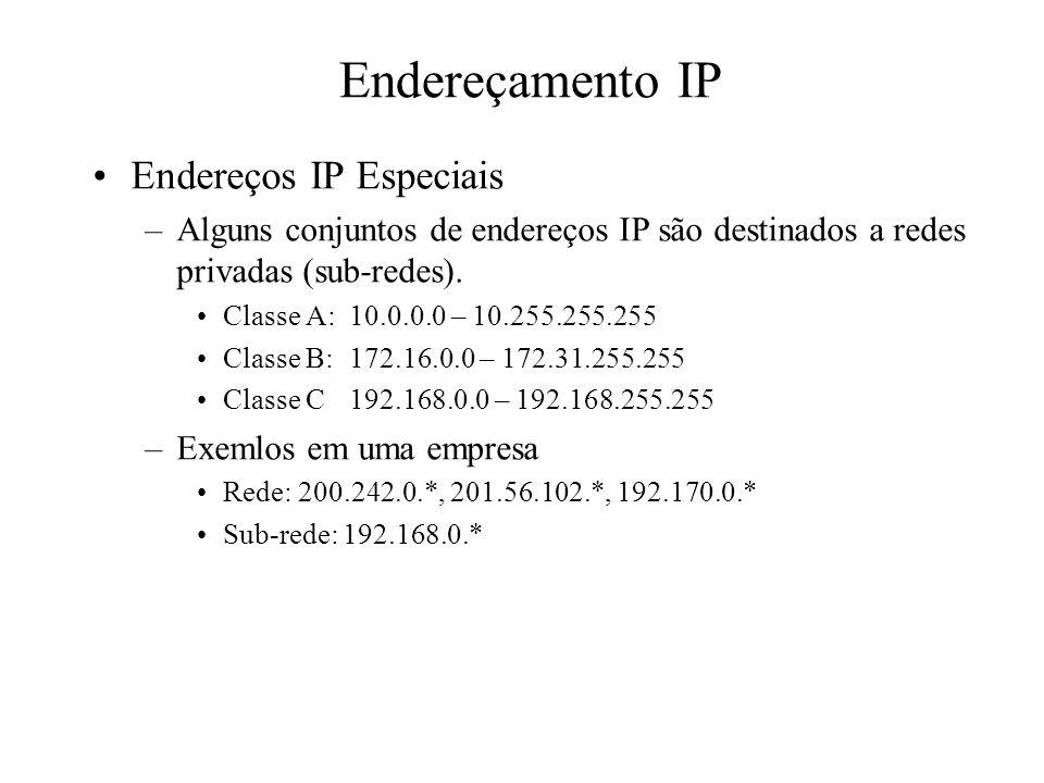 Endereçamento IP Endereços IP Especiais –Alguns conjuntos de endereços IP são destinados a redes privadas (sub-redes). Classe A: 10.0.0.0 – 10.255.255