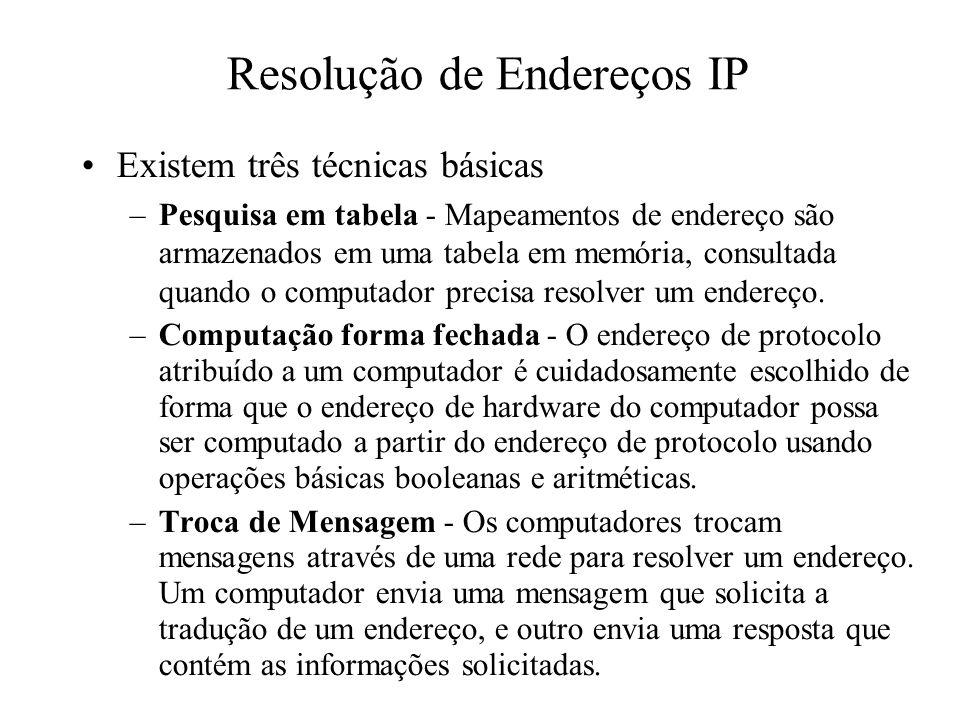Resolução de Endereços IP Existem três técnicas básicas –Pesquisa em tabela - Mapeamentos de endereço são armazenados em uma tabela em memória, consul