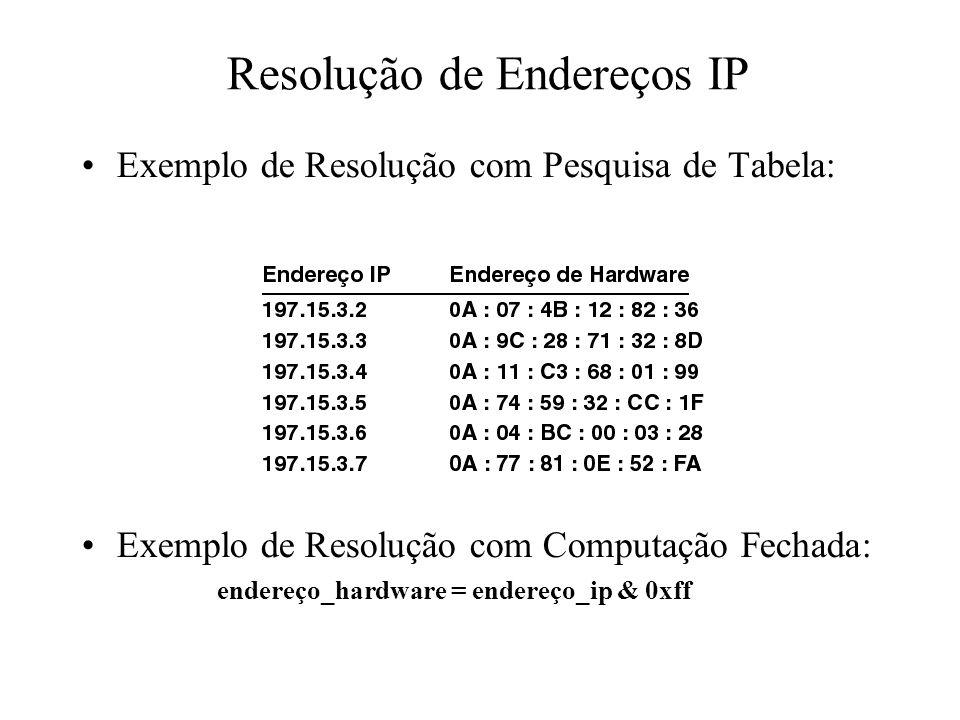 Resolução de Endereços IP Exemplo de Resolução com Pesquisa de Tabela: Exemplo de Resolução com Computação Fechada: endereço_hardware = endereço_ip &