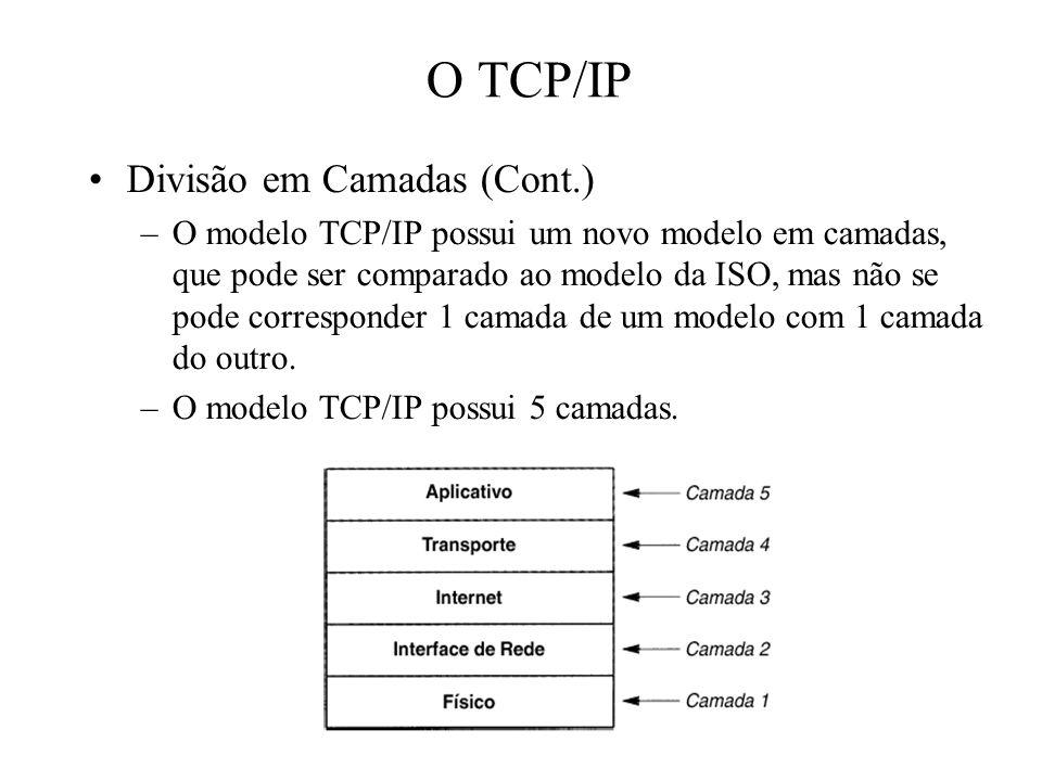 O TCP/IP Divisão em Camadas (Cont.) –O modelo TCP/IP possui um novo modelo em camadas, que pode ser comparado ao modelo da ISO, mas não se pode corre