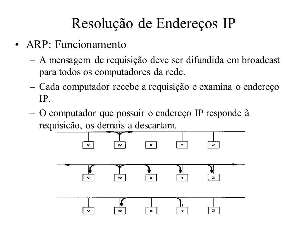 Resolução de Endereços IP ARP: Funcionamento –A mensagem de requisição deve ser difundida em broadcast para todos os computadores da rede. –Cada compu