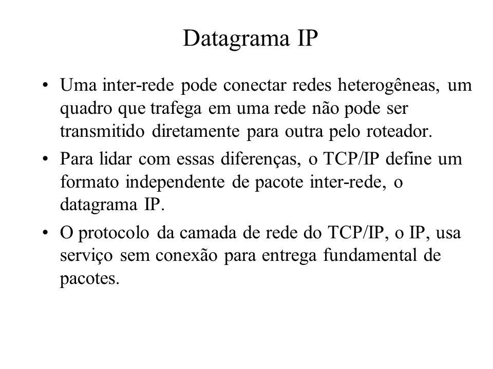 Datagrama IP Uma inter-rede pode conectar redes heterogêneas, um quadro que trafega em uma rede não pode ser transmitido diretamente para outra pelo r