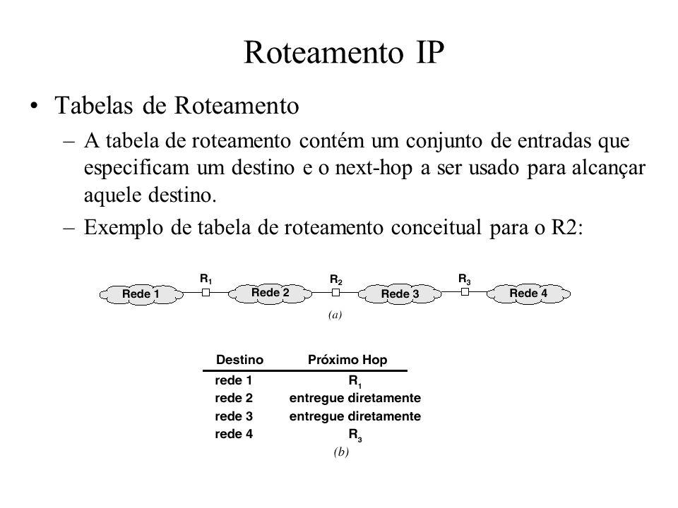 Roteamento IP Tabelas de Roteamento –A tabela de roteamento contém um conjunto de entradas que especificam um destino e o next-hop a ser usado para al